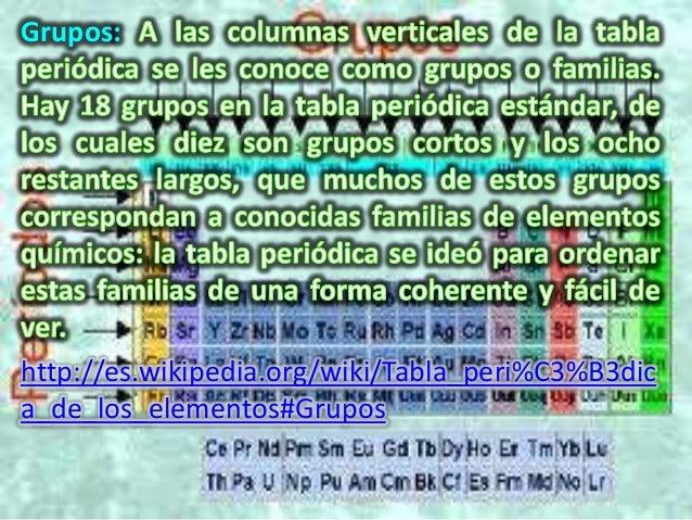 18 tabla peridica urtaz Image collections