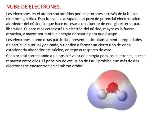 Resultado de imagen de Nube de electrones
