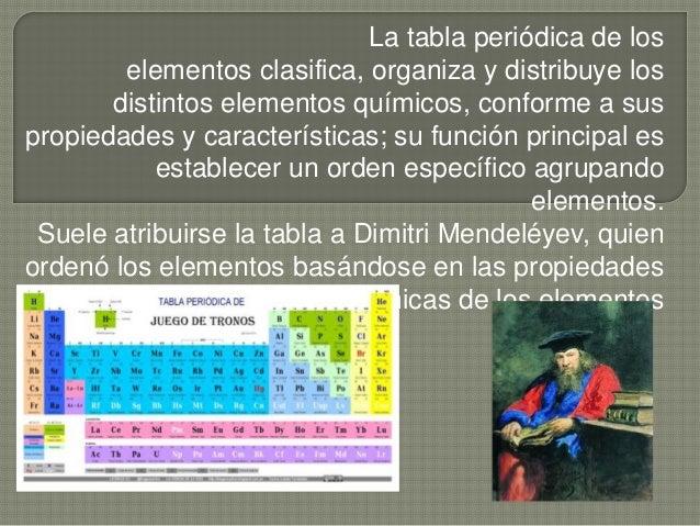 18 tabla periodica 18 tabla periodica 2 urtaz Images