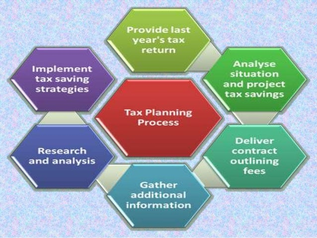 types of taxes in pakistan