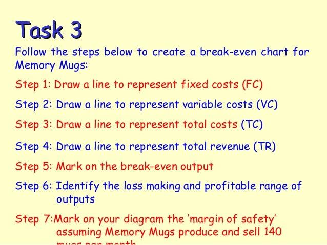 break even analysis chart generator koni polycode co