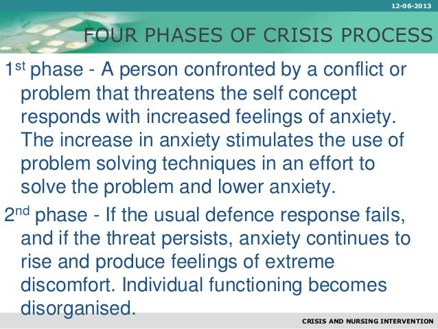 theories of crisis intervention Integrating crisis theory and individual psychology: crisis intervention skills are essential tools for clinicians working with clients who are.