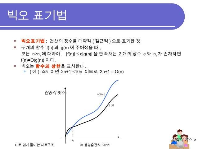 C 로 쉽게 풀어쓴 자료구조 © 생능출판사 2011 빅오 표기법  빅오표기법 : 연산의 횟수를 대략적 ( 점근적 ) 으로 표기한 것  두개의 함수 f(n) 과 g(n) 이 주어졌을 때 , 모든 n≥n0 에 대하여 |...