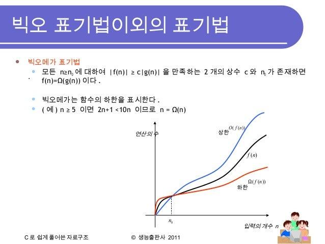 C 로 쉽게 풀어쓴 자료구조 © 생능출판사 2011 빅오 표기법이외의 표기법 .  빅오메가 표기법  모든 n≥n0 에 대하여 |f(n)| ≥ c|g(n)| 을 만족하는 2 개의 상수 c 와 n0 가 존재하면 f(n)...