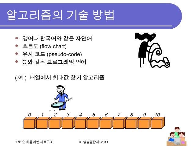 C 로 쉽게 풀어쓴 자료구조 © 생능출판사 2011 알고리즘의 기술 방법  영어나 한국어와 같은 자연어  흐름도 (flow chart)  유사 코드 (pseudo-code)  C 와 같은 프로그래밍 언어 ( 예 ...
