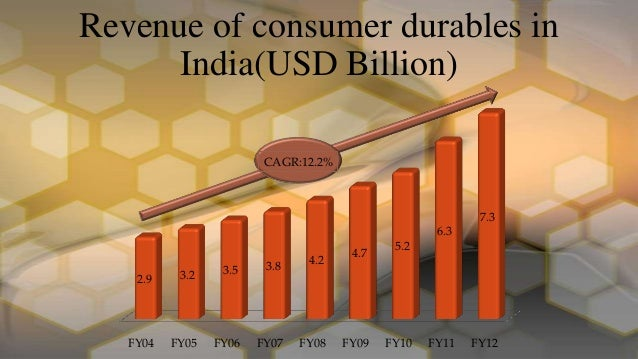 market analysis of lg consumer durables Rich experience of approx 27 years in the field of sales & marketing of consumer durables in india market analysis inventory management customer relations strategic business and marketing at lg india rishi tandon head of consumer electronics biz alok pathak.