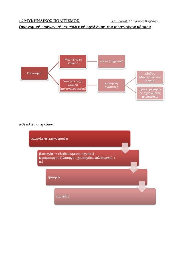 1.2 ΜΥΚΗΝΑΪΚΟΣ ΠΟΛΙΤΙΣΜΟΣ  επιμέλεια: Αληγιάννη Βαρβάρα  Οικονομική, κοινωνική και πολιτική οργάνωση του μυκηναϊκού κόσμου...