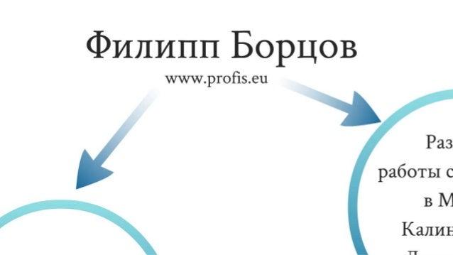 Филипп Борцов Различия работы с клиентами из разных стран и Какие интернет пространства не заняты в Калининграде