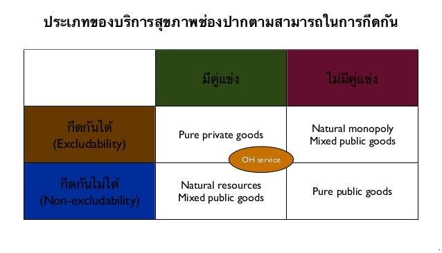 ประเภทของบริการสุขภาพช่องปากตามสามารถในการกีดกัน  มีคู่แข่ง กีดกันได้ (Excludability)  ไม่มีคู่แข่ง  Pure private goods  N...