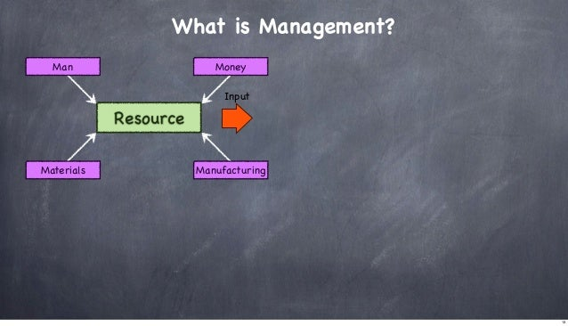 What is Management? Man  Money Input  Resource Materials  Manufacturing  13