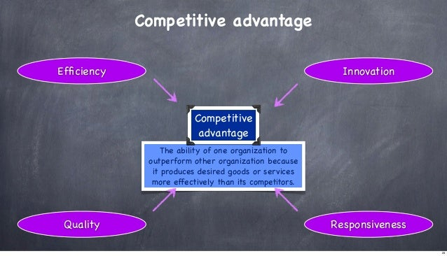 Competitive advantage Efficiency  Innovation  Competitive advantage The ability of one organization to outperform other org...
