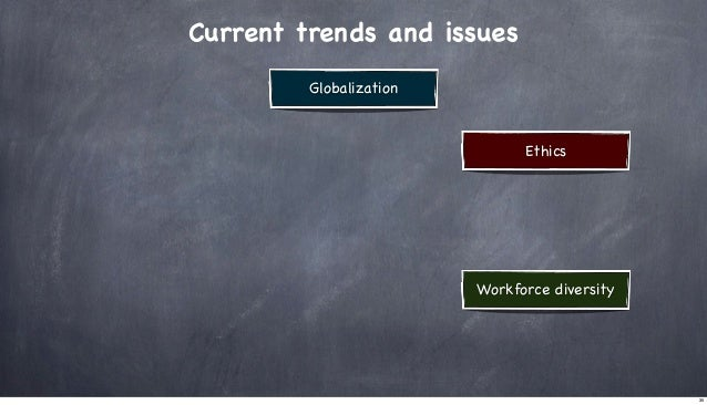 Current trends and issues Globalization  Ethics  Workforce diversity  35
