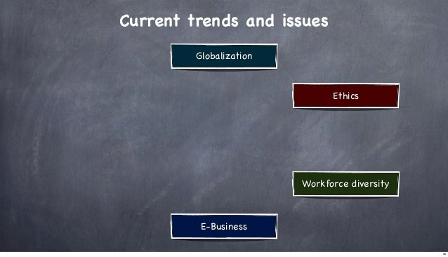 Current trends and issues Globalization  Ethics  Workforce diversity  E-Business 35
