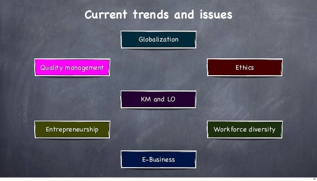 Current trends and issues Globalization  Quality management  Ethics  KM and LO  Entrepreneurship  Workforce diversity  E-B...