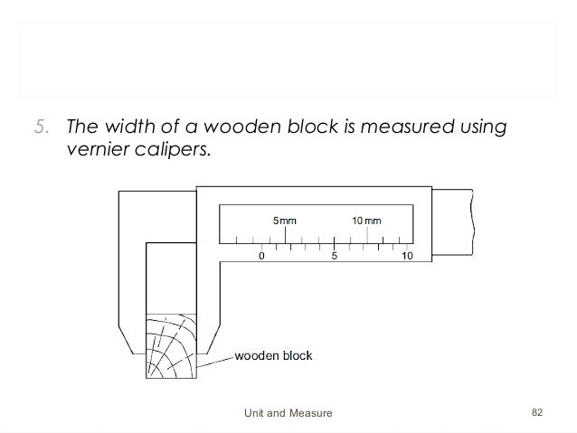 Unit And Measure