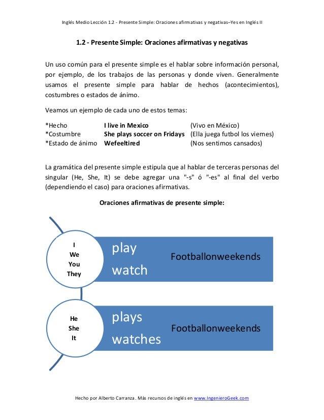 Inglés Medio Lección 1.2 - Presente Simple: Oraciones afirmativas y negativas–Yes en Inglés II  1.2 - Presente Simple: Ora...