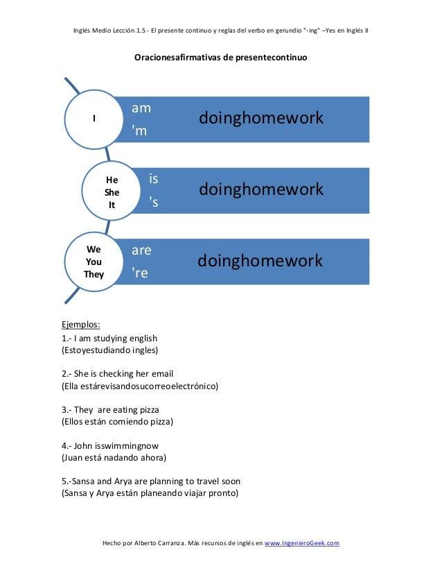 """Inglés Medio Lección 1.5 - El presente continuo y reglas del verbo en gerundio """"-ing"""" –Yes en Inglés II  Oracionesafirmati..."""