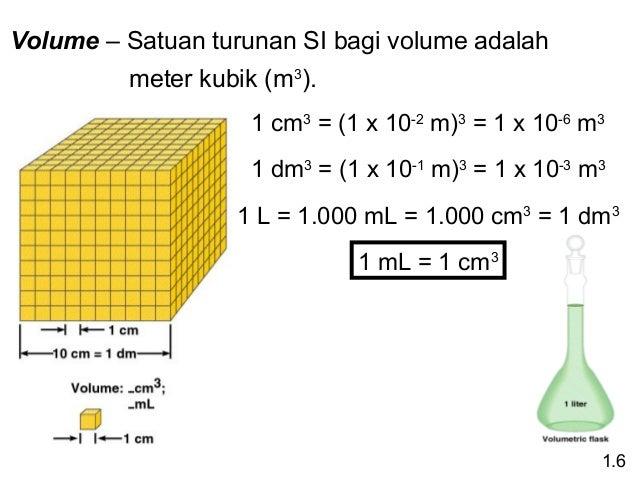 Volume – Satuan turunan SI bagi volume adalah meter kubik (m3). 1 cm3 = (1 x 10-2 m)3 = 1 x 10-6 m3 1 dm3 = (1 x 10-1 m)3 ...