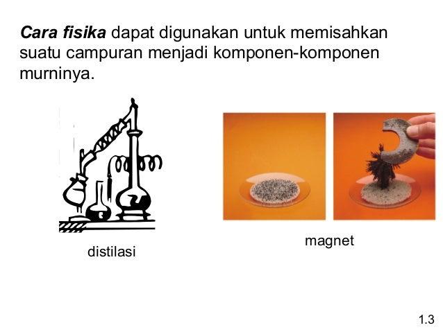 Cara fisikadapatdigunakanuntukmemisahkan suatucampuranmenjadikomponen-komponen murninya.  distilasi  magnet  1.3