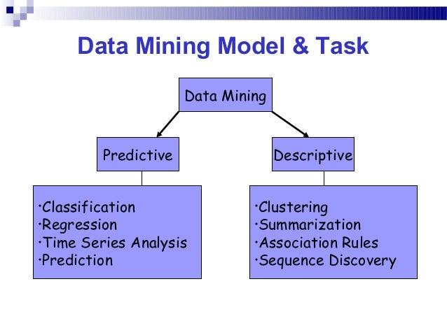 research papers writing pdf quantitative