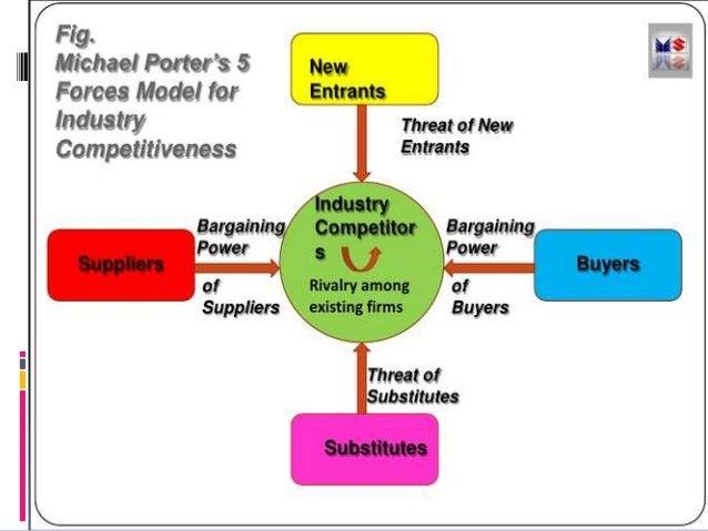 hyundai internal environment analysis