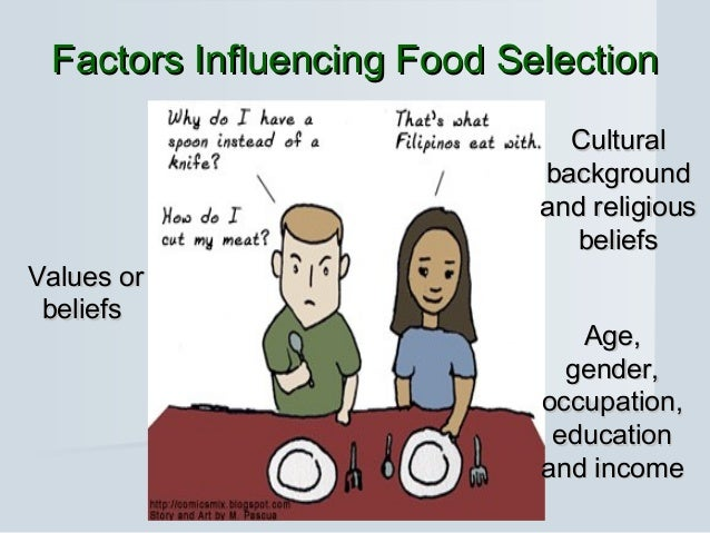 factors influencing food availability and selection There are few studies exploring factors influencing athletes' food choices research reports the immediate availability of food is more important than taste to the food-deprived riediger n, moghadasian mh factors affecting food selection in canadian population eur j clin nutr 2008.