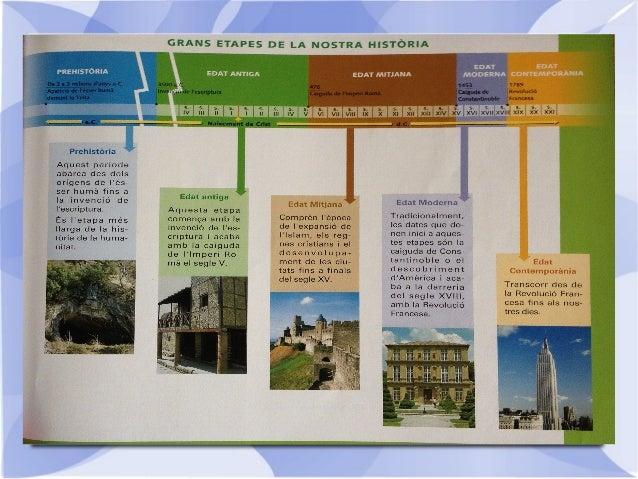 1. Power point De la PREHISTÒRIA a l'EDAT ANTIGA Slide 3