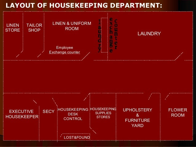 introduction about housekeeping department Published: mon, 5 dec 2016 managing the housekeeping department in hotels is not an easy business its very complex department that needs to be handled with care.