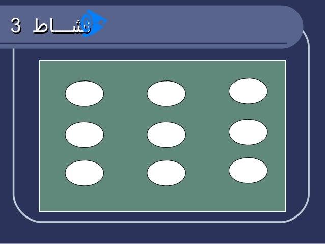نشـــاط 3