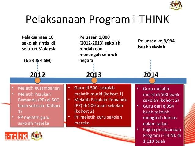 Pelaksanaan Program i-THINK Pelaksanaan 10 sekolah rintis di seluruh Malaysia (6 SR & 4 SM)  2012 • Melatih JK tambahan • ...