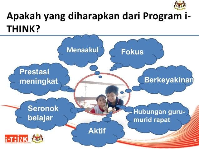 Apakah yang diharapkan dari Program iTHINK? Menaakul Prestasi meningkat  Fokus Berkeyakinan  Seronok belajar  Hubungan gur...