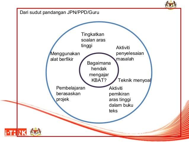 Dari sudut pandangan JPN/PPD/Guru  Tingkatkan soalan aras tinggi Menggunakan alat berfikir  Pembelajaran berasaskan projek...