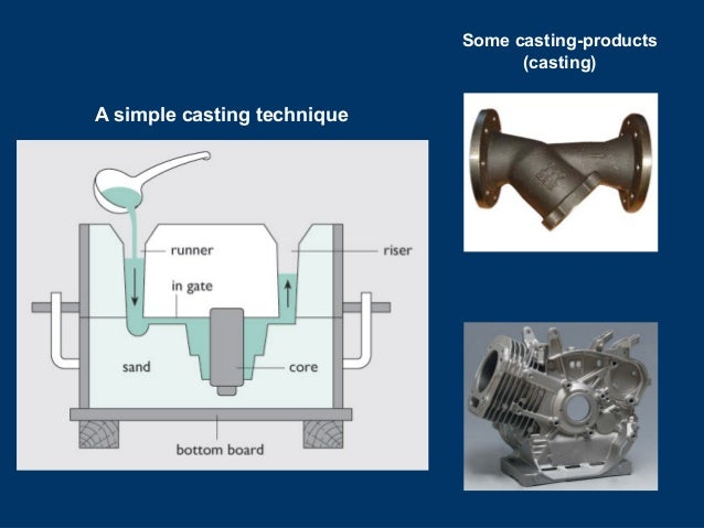 Some casting-products (casting)  A simple casting technique