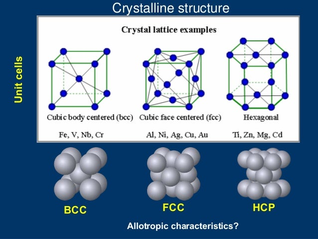 Atomic structure and bonding activities for dating 7