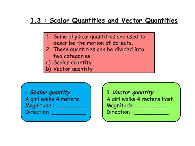 vectors and scalars Vectors worksheet vector worksheets: vectors and scalars are one of the most important chapters or concepts in mathematics and physics so to sharpen your knowledge here are some multiple choice questions or objective questions based on vectors and scalars.