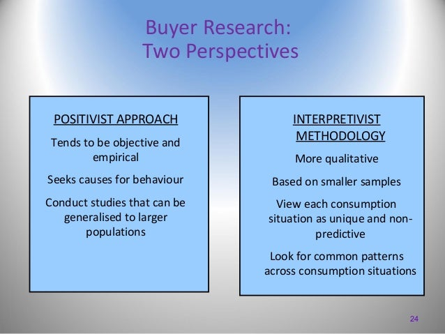 Buyer Research: Two Perspectives POSITIVIST APPROACH Tends to be objective and empirical  INTERPRETIVIST METHODOLOGY More ...