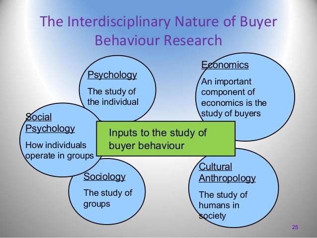 household buyer behaviour International journal of scientific and research publications, volume 4, issue 9, september 2014 1 issn 2250-3153 wwwijsrporg a study on factors influencing consumer buying behavior.