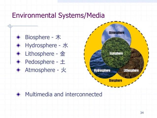 1 441 Intro To Environmental Engineering Peng