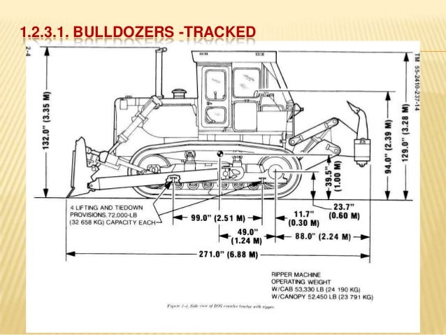 1 2 3 bulldozers oval faceting diagram 96 index oval faceting diagram 96 index oval faceting diagram 96 index oval faceting diagram 96 index