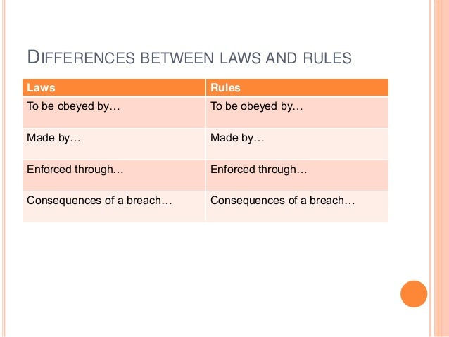 PI 1.1 the law, customs and rules