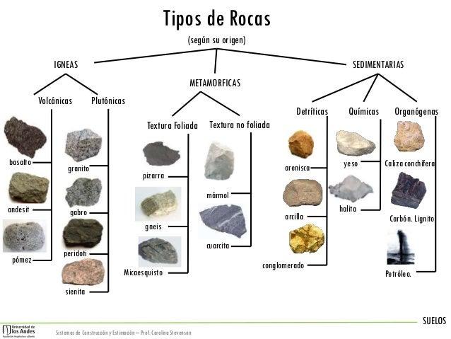 1 2 suelos for Clasificacion del marmol