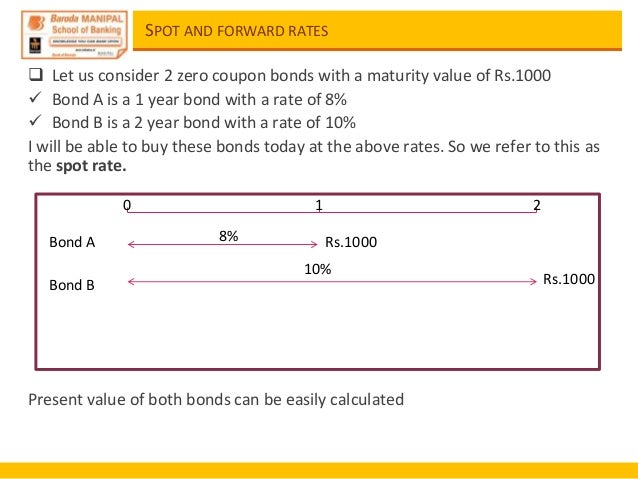 valuation of bonds The valuation of bonds refers to the process by which you determine the value of a bond this information is then used, in conjunction with your personal estimates of.