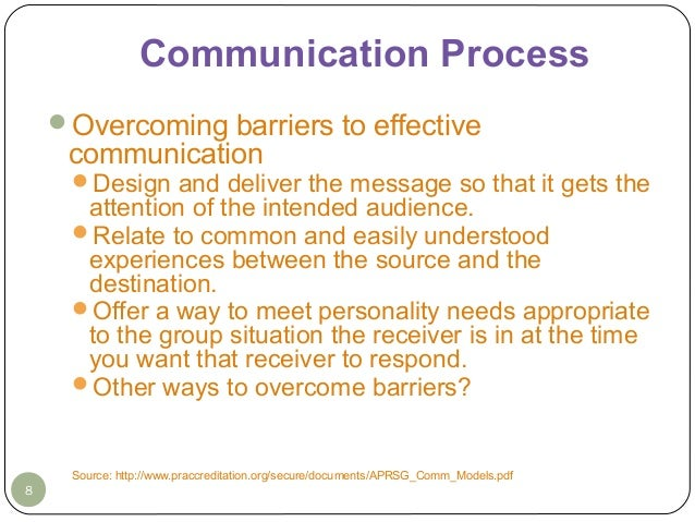 A Categorisation of Barriers to Communication