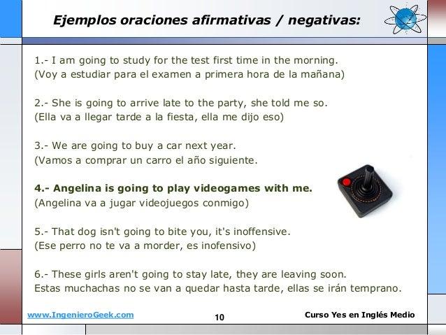 1 12 Futuro Simple En Inglés Uso De Auxiliar Will Y Forma