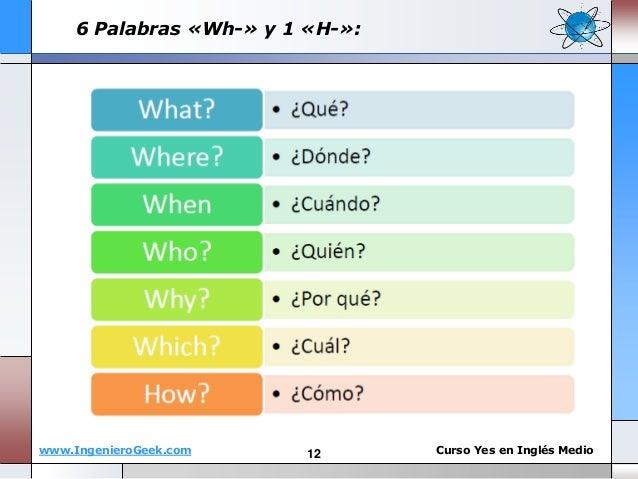 1.1 el verbo to be, oraciones y preguntas con wh-