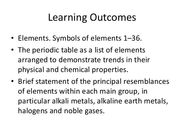Periodic table quizlet 1 36 refrence kealakehe high school mendeleev s table 12 learning outcomes elements symbols of elements 1 36 urtaz Image collections
