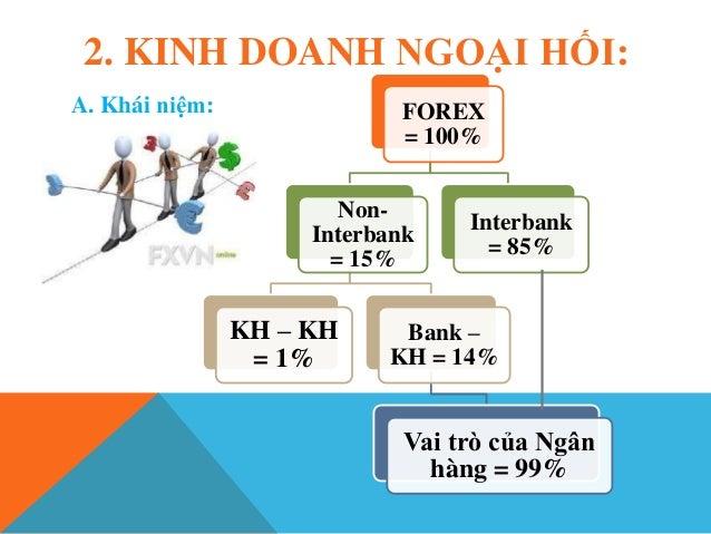 Forex bank kungsgatan 59