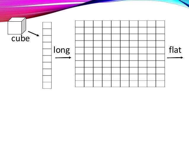 cube long flat