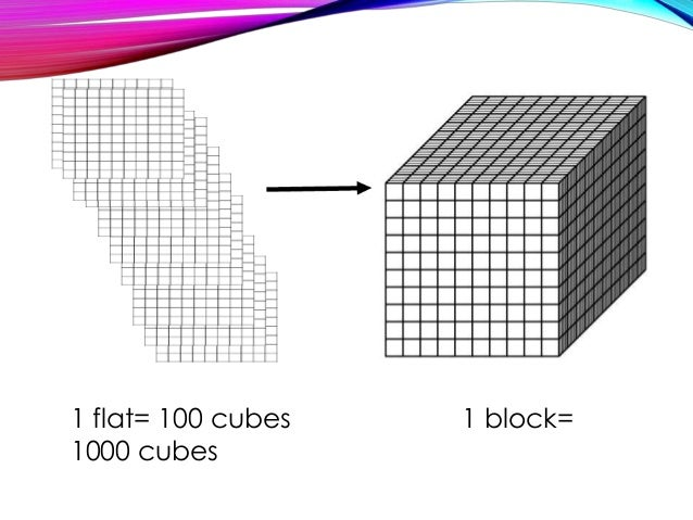 1 flat= 100 cubes 1 block= 1000 cubes