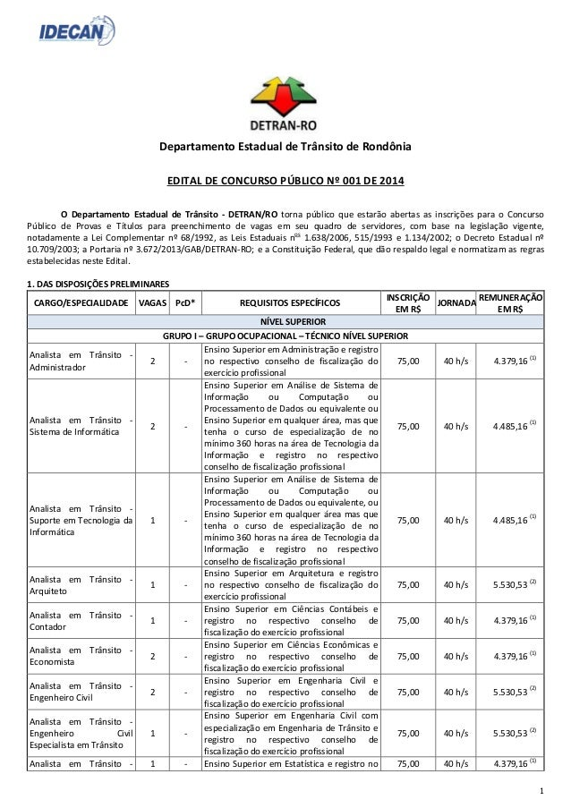1 Departamento Estadual de Trânsito de Rondônia EDITAL DE CONCURSO PÚBLICO Nº 001 DE 2014 O Departamento Estadual de Trâns...